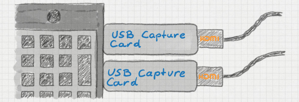 Drawing of a Laptop with two USB-Capture-Cards
