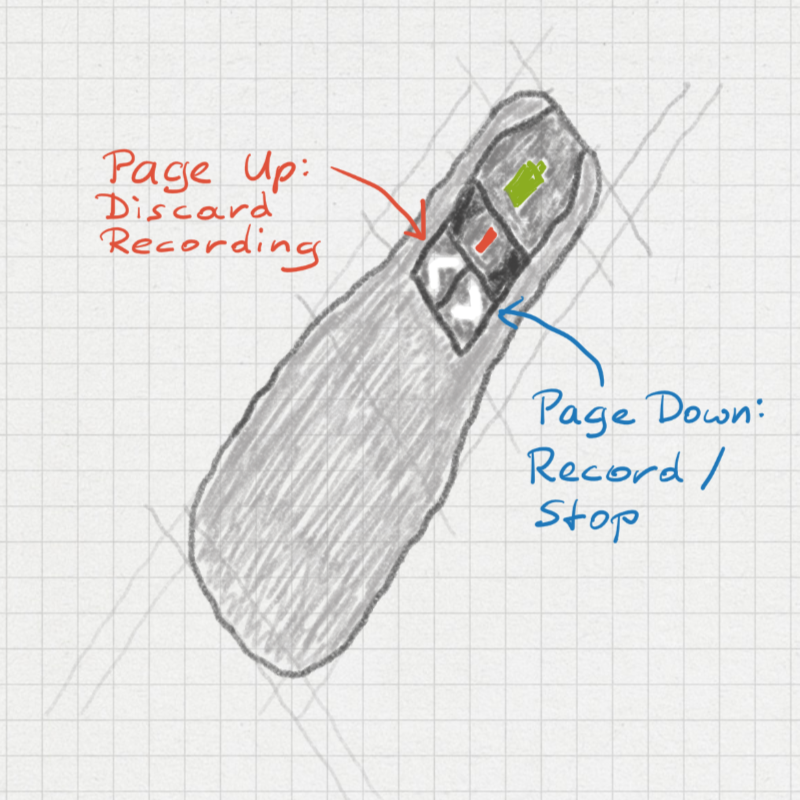 Drawing of a presentation remote control